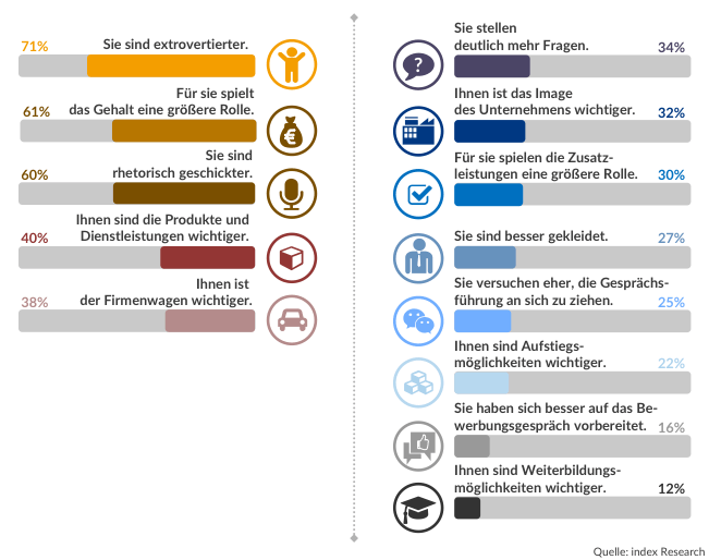 jobreport vertrieb 2016/2017
