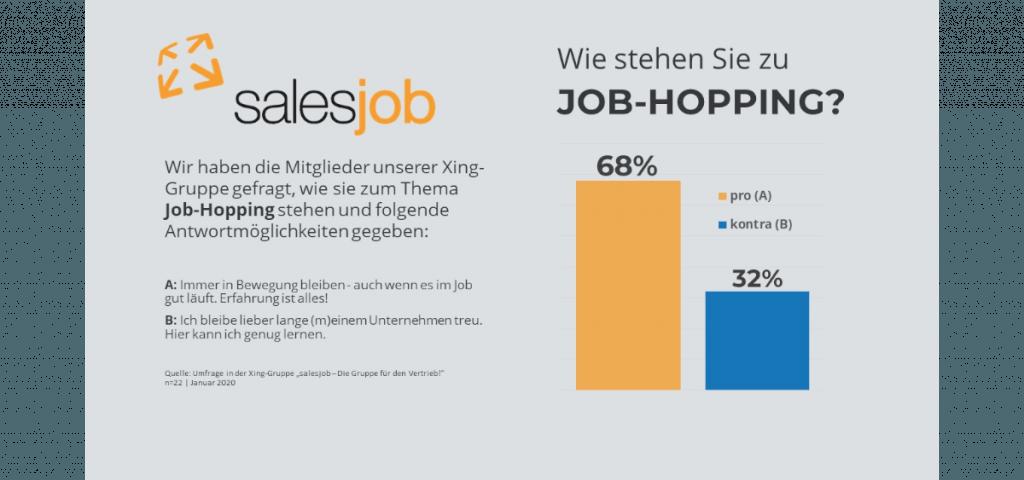 Umfrage_Job-Hopping