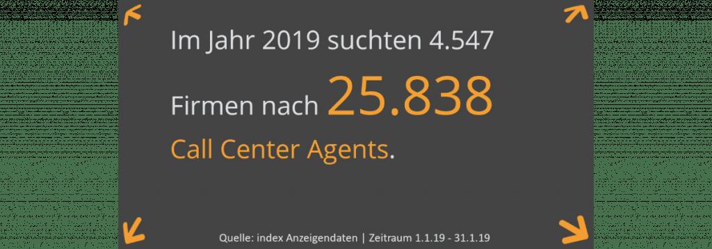 Call Center Agent Anzahl Stellenanzeigen