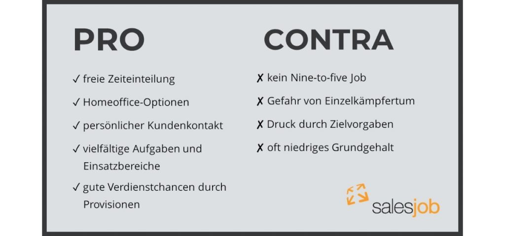 pro-contra_außendienstmitarbeiter_1200