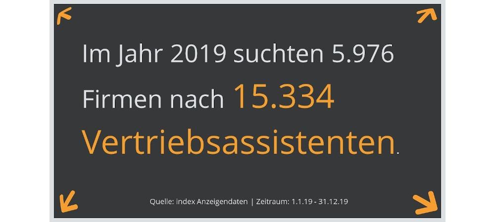 infografik_anzeigen_vertriebsassistent