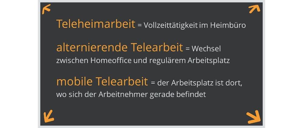telearbeit-arten