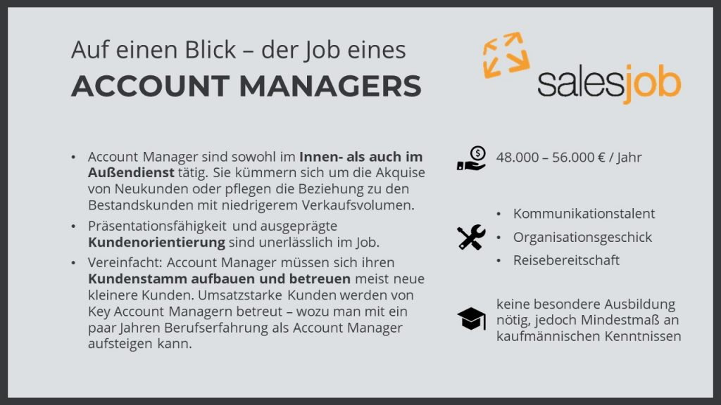 Account Manager Überblick