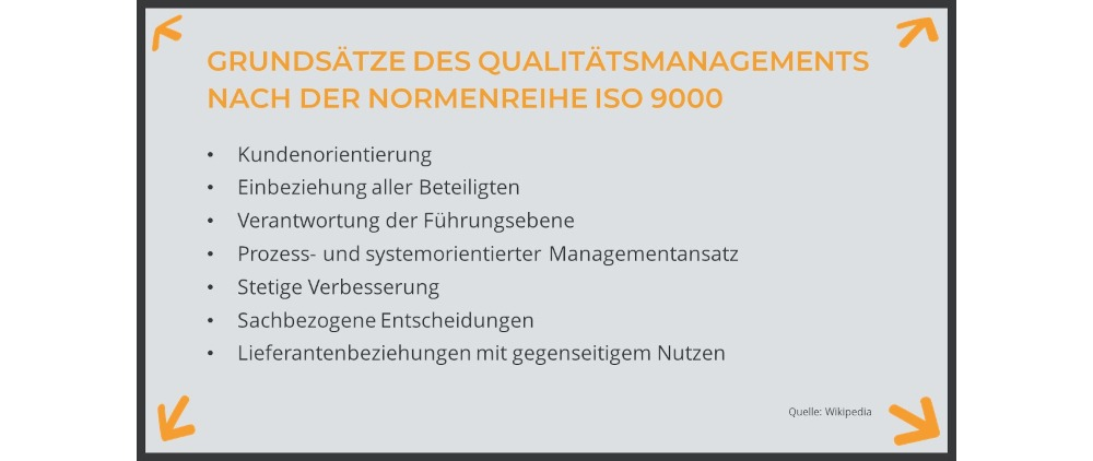 qualitätsmanager_infografik_1000